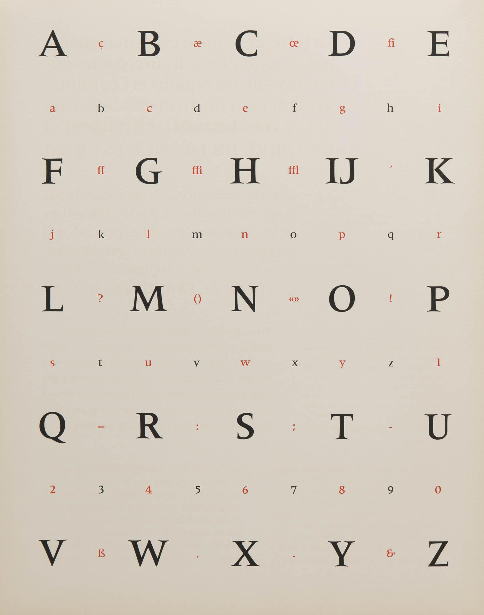 (Vorstudie zur Méridien), mintreoulphdafvbqswzxy Adrian Frutiger Dessin de caractères